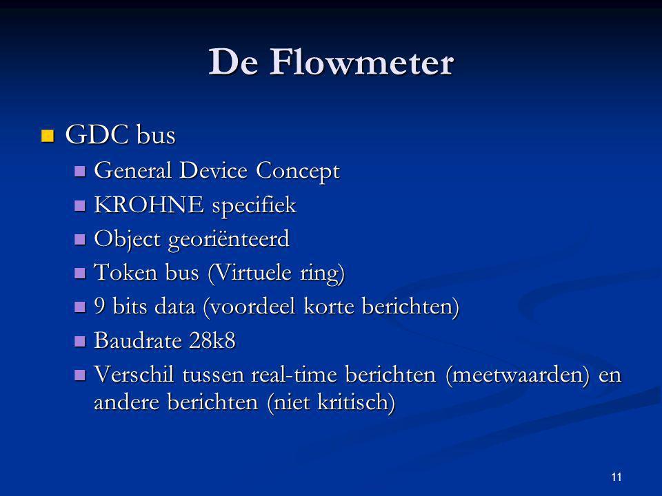 11 De Flowmeter GDC bus GDC bus General Device Concept General Device Concept KROHNE specifiek KROHNE specifiek Object georiënteerd Object georiënteer