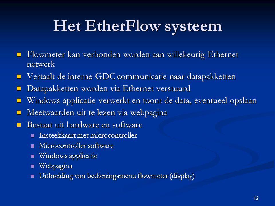 12 Het EtherFlow systeem Flowmeter kan verbonden worden aan willekeurig Ethernet netwerk Flowmeter kan verbonden worden aan willekeurig Ethernet netwe