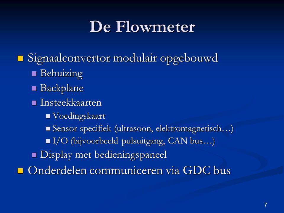 7 De Flowmeter Signaalconvertor modulair opgebouwd Signaalconvertor modulair opgebouwd Behuizing Behuizing Backplane Backplane Insteekkaarten Insteekk