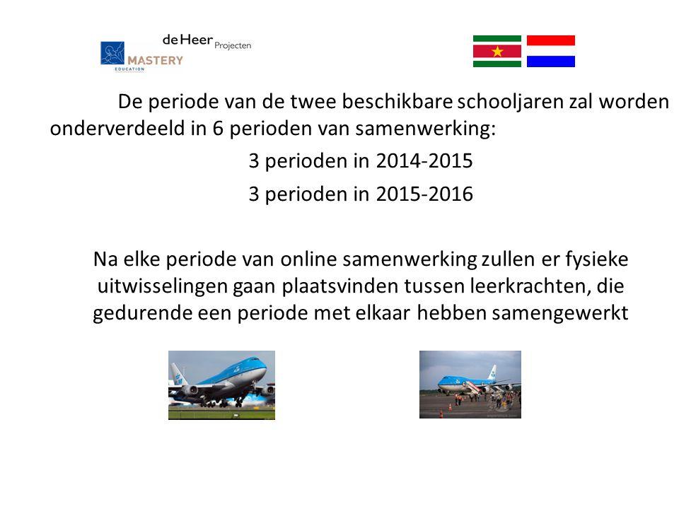 De periode van de twee beschikbare schooljaren zal worden onderverdeeld in 6 perioden van samenwerking: 3 perioden in 2014-2015 3 perioden in 2015-201