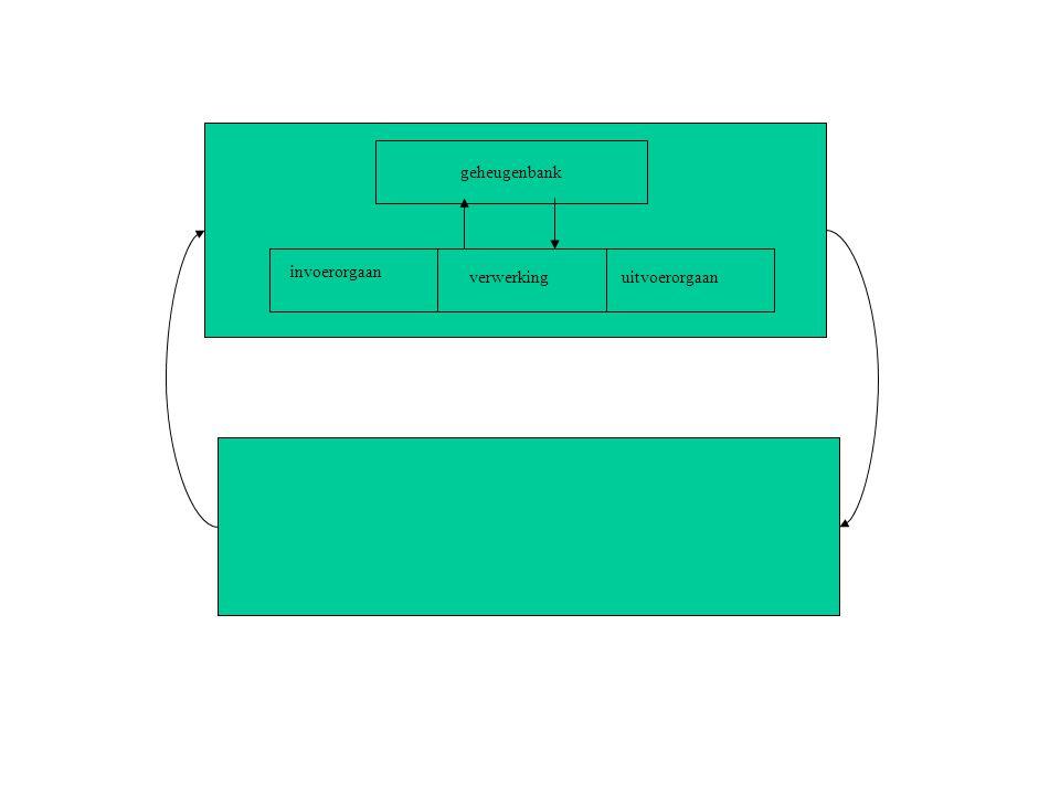 Infuus-regel-sys pomppatient luidspreker 1 2 3