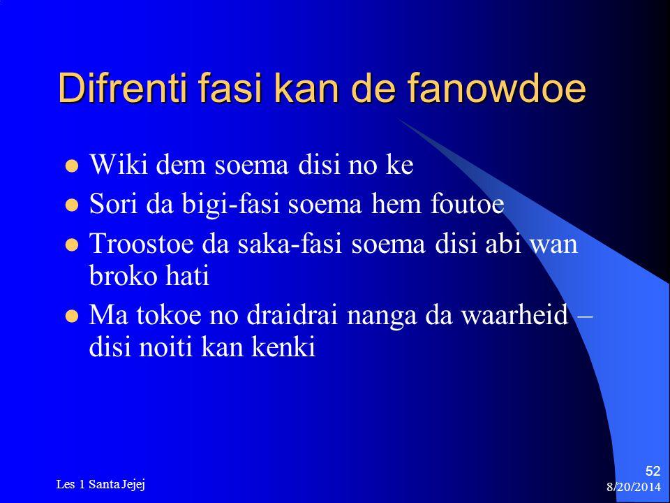 8/20/2014 Les 1 Santa Jejej 52 Difrenti fasi kan de fanowdoe Wiki dem soema disi no ke Sori da bigi-fasi soema hem foutoe Troostoe da saka-fasi soema