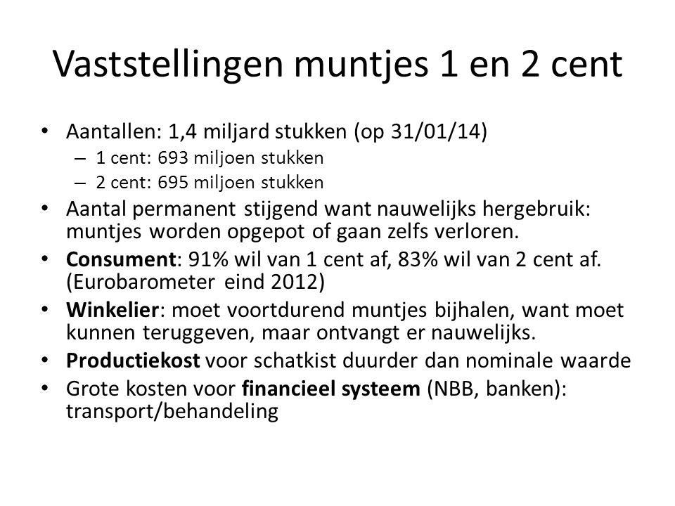 Vaststellingen muntjes 1 en 2 cent Aantallen: 1,4 miljard stukken (op 31/01/14) – 1 cent: 693 miljoen stukken – 2 cent: 695 miljoen stukken Aantal per