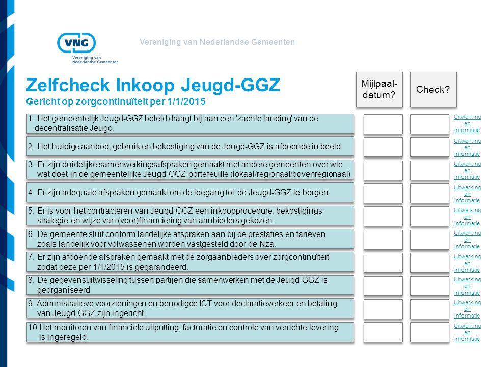 Vereniging van Nederlandse Gemeenten Zelfcheck Inkoop Jeugd-GGZ Gericht op zorgcontinuïteit per 1/1/2015 1. Het gemeentelijk Jeugd-GGZ beleid draagt b