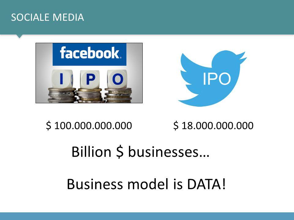 Billion $ businesses… $ 18.000.000.000$ 100.000.000.000 Business model is DATA! SOCIALE MEDIA