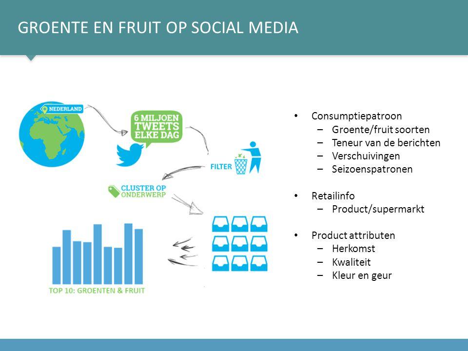 GROENTE EN FRUIT OP SOCIAL MEDIA Consumptiepatroon –Groente/fruit soorten –Teneur van de berichten –Verschuivingen –Seizoenspatronen Retailinfo –Product/supermarkt Product attributen –Herkomst –Kwaliteit –Kleur en geur