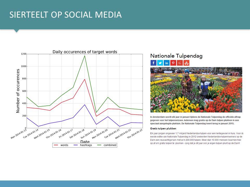 SIERTEELT OP SOCIAL MEDIA