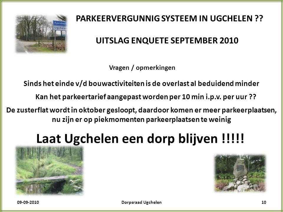 09-09-201010Dorpsraad Ugchelen PARKEERVERGUNNIG SYSTEEM IN UGCHELEN .
