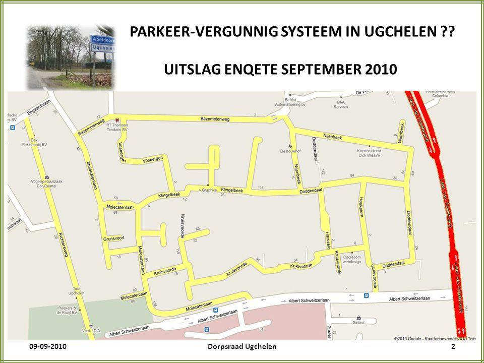 09-09-20103Dorpsraad Ugchelen PARKEERVERGUNNIG SYSTEEM IN UGCHELEN ?.