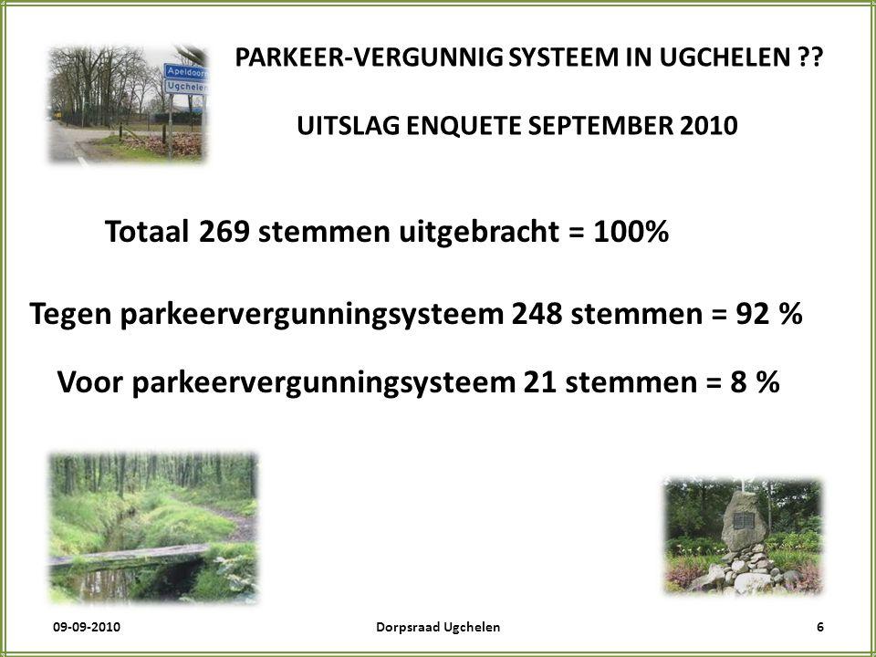 09-09-20107Dorpsraad Ugchelen PARKEER-VERGUNNIG SYSTEEM IN UGCHELEN ?.