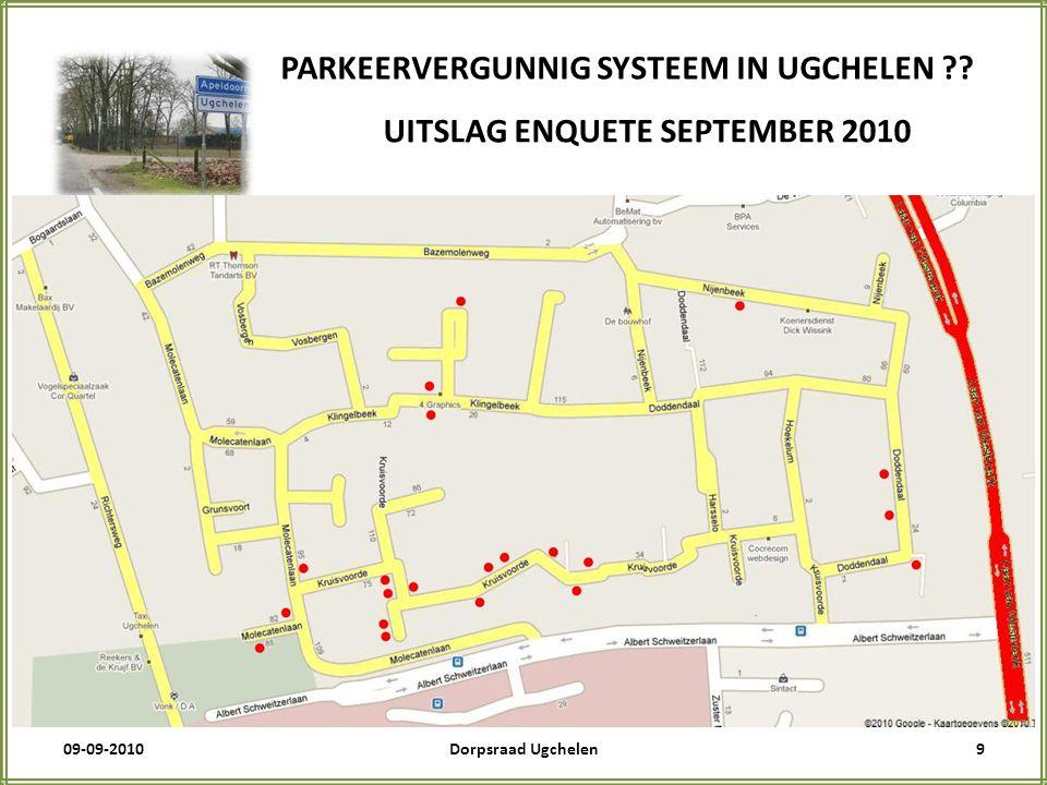09-09-20109Dorpsraad Ugchelen PARKEERVERGUNNIG SYSTEEM IN UGCHELEN .