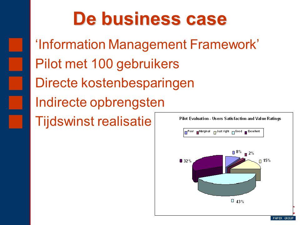 De business case  'Information Management Framework'  Pilot met 100 gebruikers  Directe kostenbesparingen  Indirecte opbrengsten  Tijdswinst real