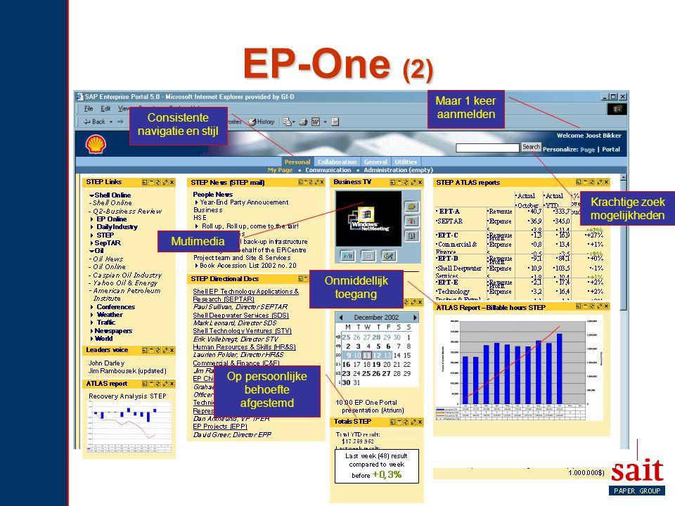 EP-One (2) Consistente navigatie en stijl Mutimedia Onmiddellijk toegang Op persoonlijke behoefte afgestemd Maar 1 keer aanmelden Krachtige zoek mogel