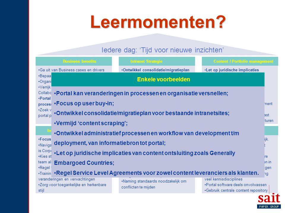 Leermomenten? Ga uit van Business cases en drivers Bepaal unieke waarden v/d Portal Organiseer sponsors en owners Verrijk business processen met KM en