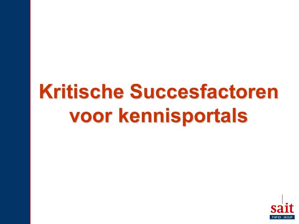 Kritische Succesfactoren voor kennisportals