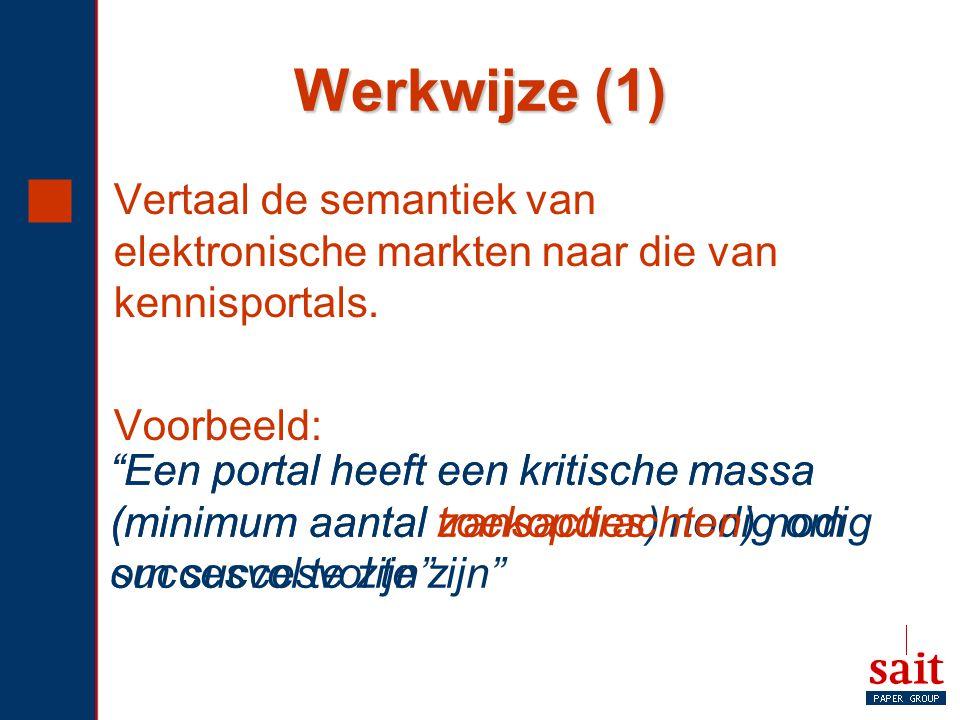 """Werkwijze (1)  Vertaal de semantiek van elektronische markten naar die van kennisportals. Voorbeeld: """"Een portal heeft een kritische massa (minimum a"""