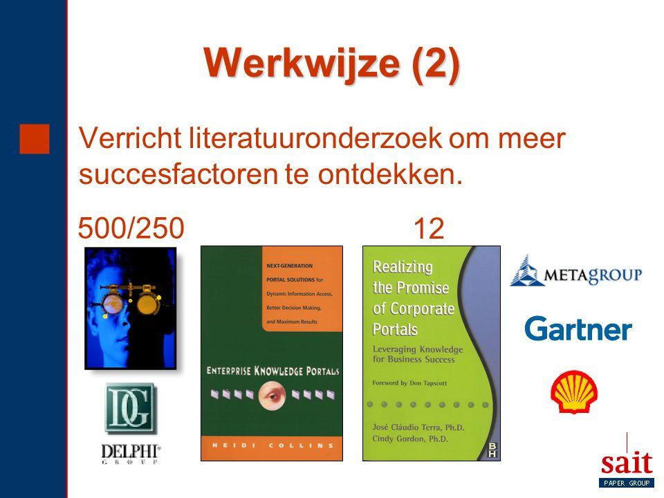Werkwijze (2)  Verricht literatuuronderzoek om meer succesfactoren te ontdekken. 500/250 12