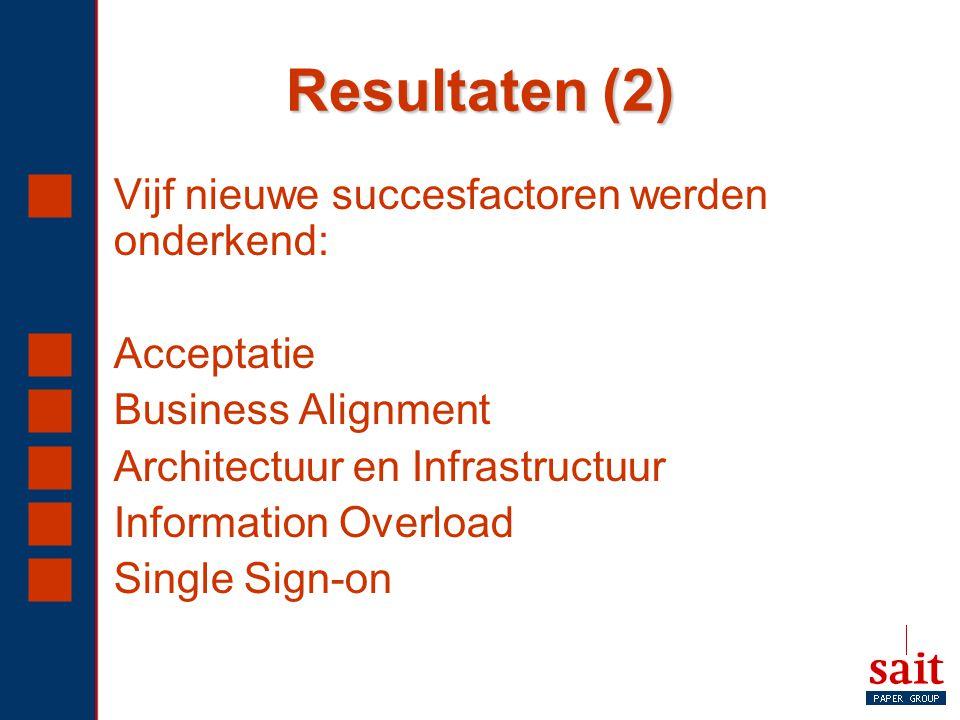 Resultaten (2)  Vijf nieuwe succesfactoren werden onderkend:  Acceptatie  Business Alignment  Architectuur en Infrastructuur  Information Overloa