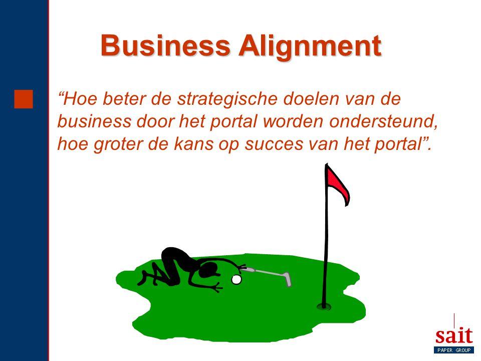 """Business Alignment  """"Hoe beter de strategische doelen van de business door het portal worden ondersteund, hoe groter de kans op succes van het portal"""