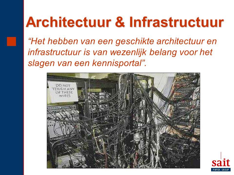 """Architectuur & Infrastructuur  """"Het hebben van een geschikte architectuur en infrastructuur is van wezenlijk belang voor het slagen van een kennispor"""