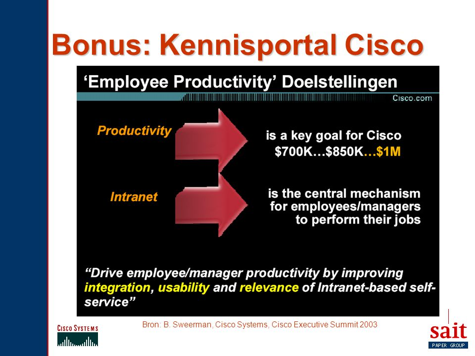 Bonus: Kennisportal Cisco Bron: B. Sweerman, Cisco Systems, Cisco Executive Summit 2003