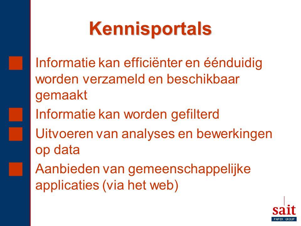 Kennisportals  Informatie kan efficiënter en éénduidig worden verzameld en beschikbaar gemaakt  Informatie kan worden gefilterd  Uitvoeren van anal