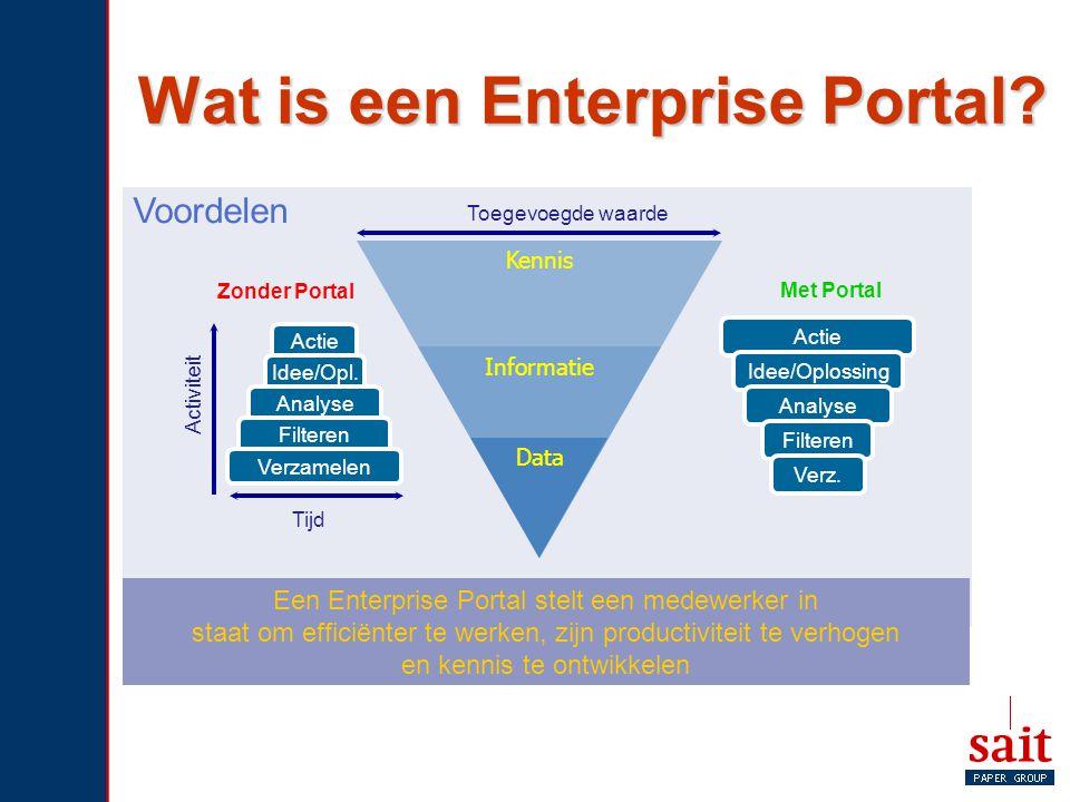 Voordelen Actie Idee/Opl. Analyse Filteren Verzamelen Tijd Activiteit Kennis Informatie Data Toegevoegde waarde Wat is een Enterprise Portal? Een Ente