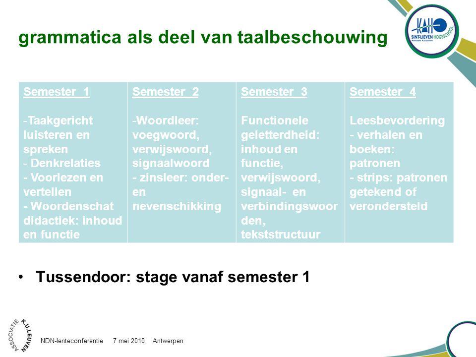 grammatica als deel van taalbeschouwing Tussendoor: stage vanaf semester 1 NDN-lenteconferentie 7 mei 2010 Antwerpen Semester 1 -Taakgericht luisteren