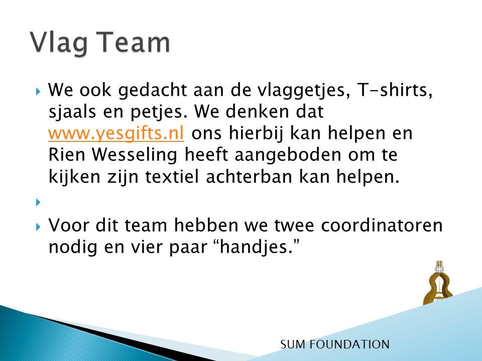 We ook gedacht aan de vlaggetjes, T-shirts, sjaals en petjes. We denken dat www.yesgifts.nl ons hierbij kan helpen en Rien Wesseling heeft aangebode