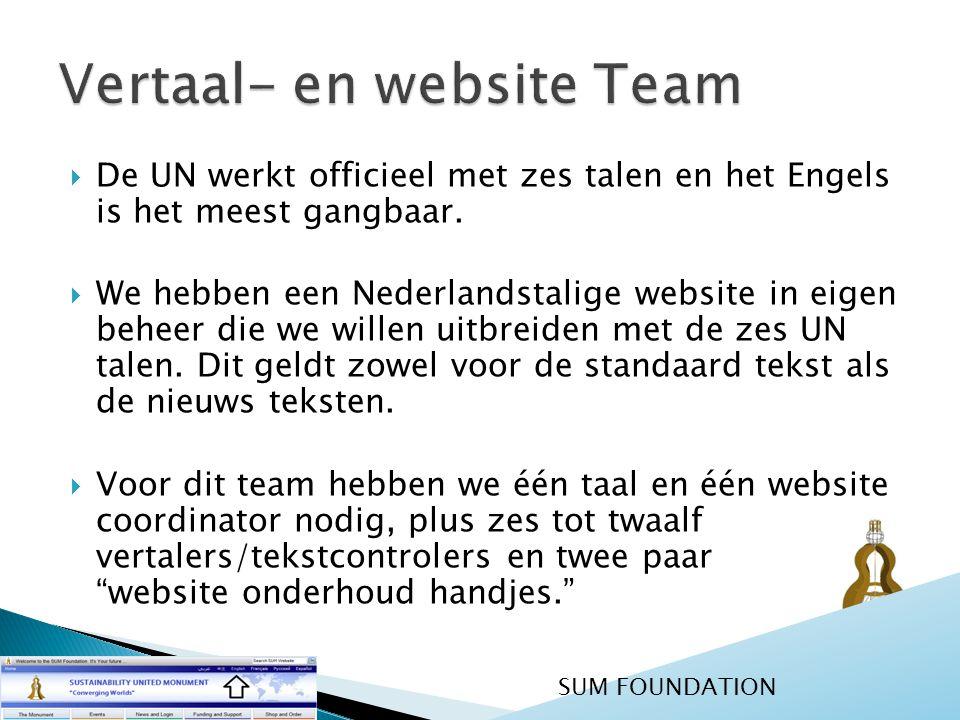  De UN werkt officieel met zes talen en het Engels is het meest gangbaar.  We hebben een Nederlandstalige website in eigen beheer die we willen uitb