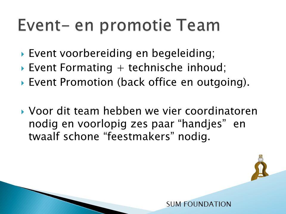  Event voorbereiding en begeleiding;  Event Formating + technische inhoud;  Event Promotion (back office en outgoing).  Voor dit team hebben we vi