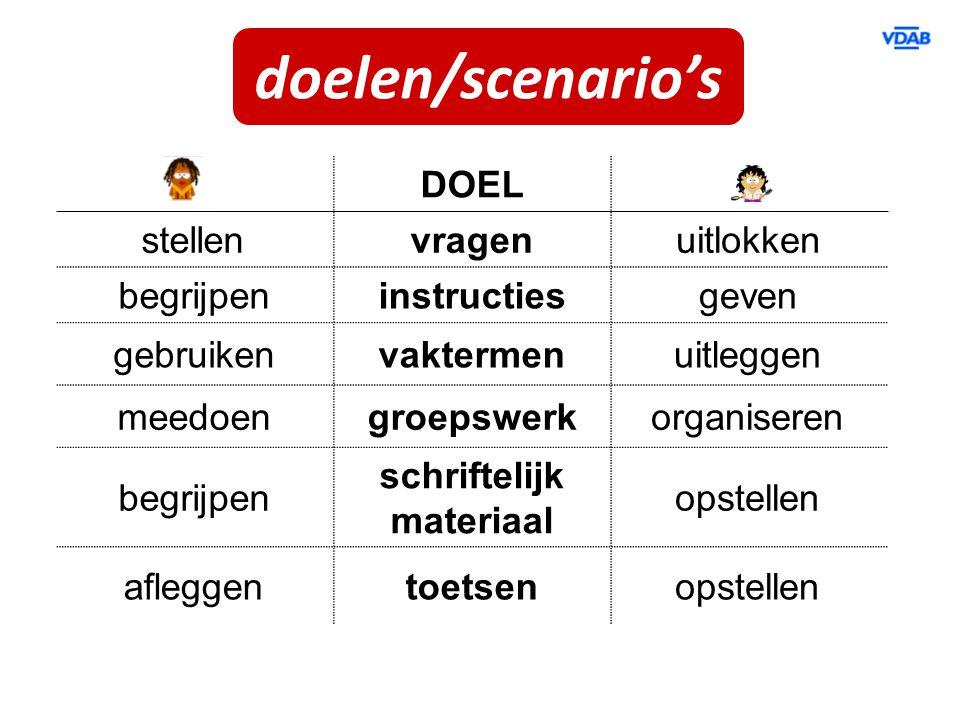 doelen/scenario's DOEL stellenvragenuitlokken begrijpeninstructiesgeven gebruikenvaktermenuitleggen meedoengroepswerkorganiseren begrijpen schriftelij