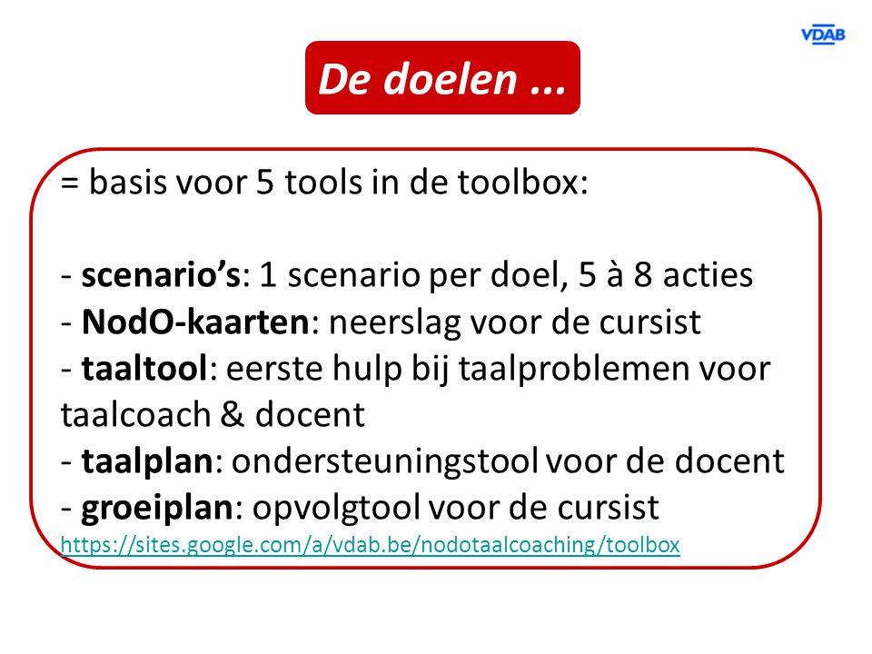 De doelen... = basis voor 5 tools in de toolbox: - scenario's: 1 scenario per doel, 5 à 8 acties - NodO-kaarten: neerslag voor de cursist - taaltool:
