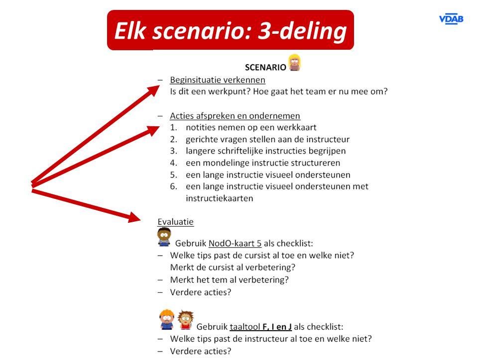 Elk scenario: 3-deling
