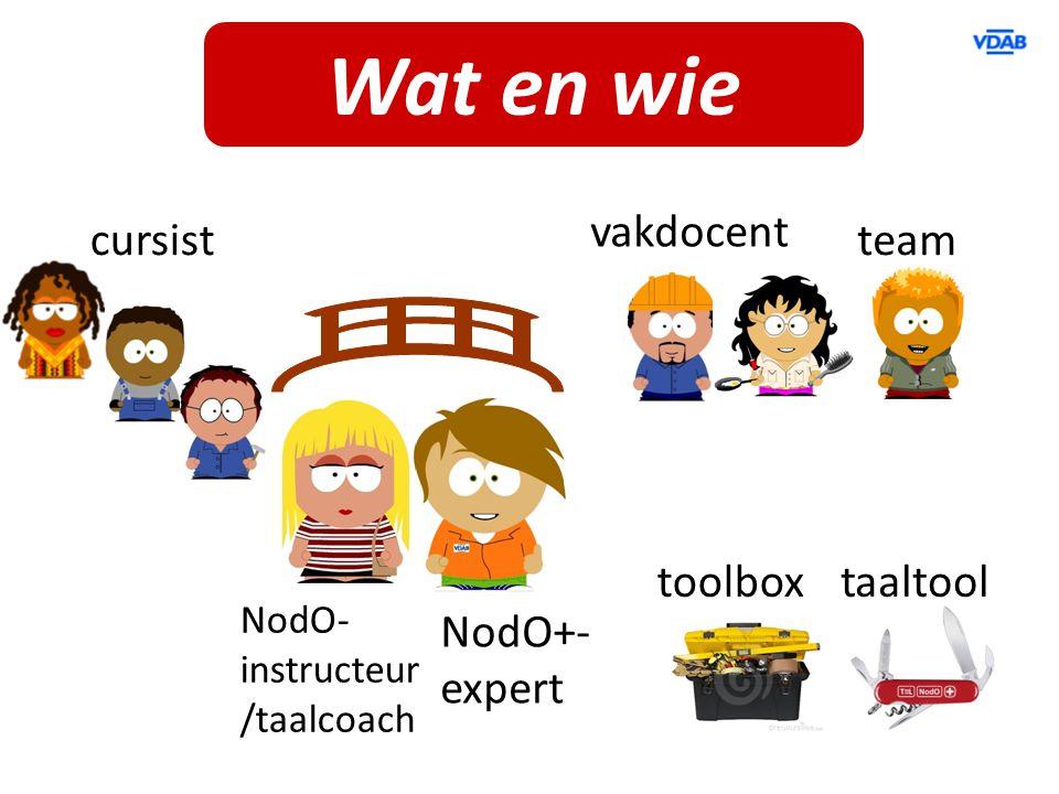 Wat en wie NodO- instructeur /taalcoach vakdocent team cursist NodO+- expert toolboxtaaltool