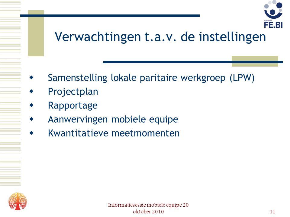 Informatiesessie mobiele equipe 20 oktober 201011 Verwachtingen t.a.v. de instellingen  Samenstelling lokale paritaire werkgroep (LPW)  Projectplan