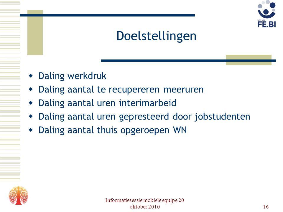 Informatiesessie mobiele equipe 20 oktober 201016 Doelstellingen  Daling werkdruk  Daling aantal te recupereren meeruren  Daling aantal uren interi