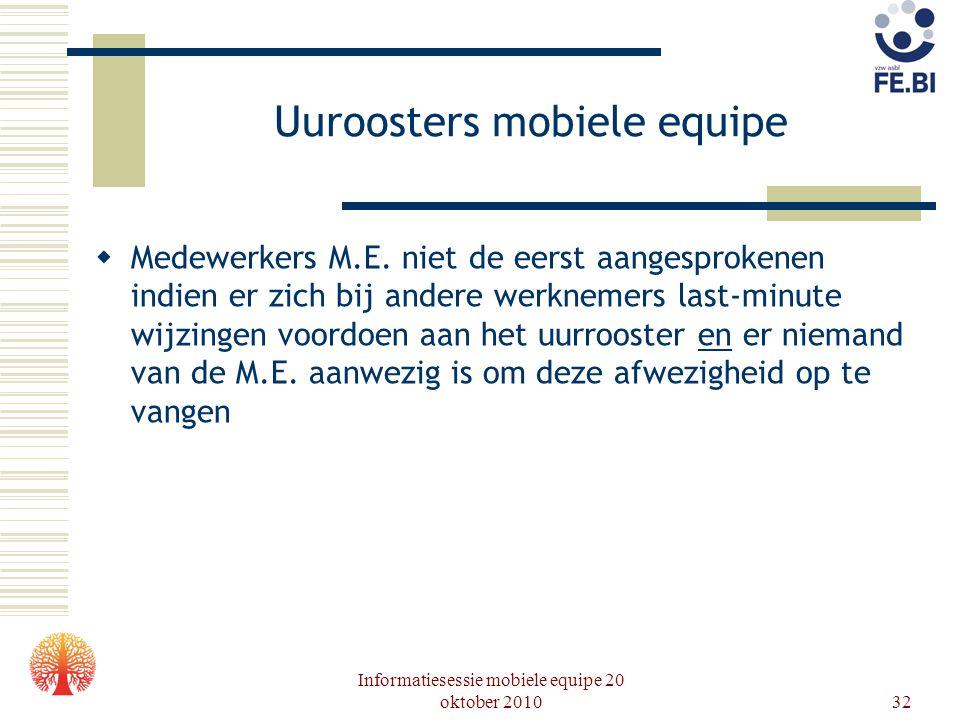 Informatiesessie mobiele equipe 20 oktober 201032 Uuroosters mobiele equipe  Medewerkers M.E. niet de eerst aangesprokenen indien er zich bij andere
