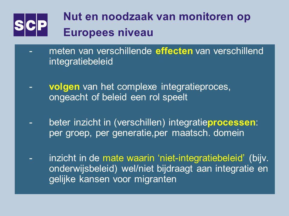 Nut en noodzaak van monitoren op Europees niveau -meten van verschillende effecten van verschillend integratiebeleid -volgen van het complexe integrat
