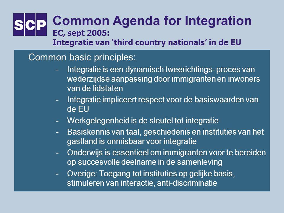 Common Agenda for Integration EC, sept 2005: Integratie van 'third country nationals' in de EU Common basic principles: -Integratie is een dynamisch t