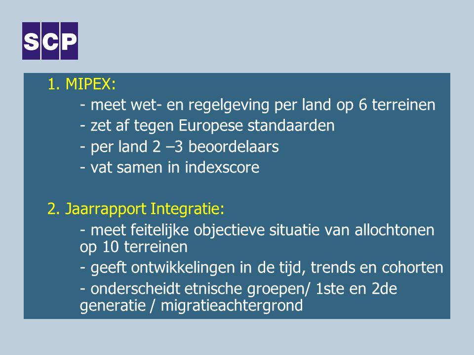 1. MIPEX: - meet wet- en regelgeving per land op 6 terreinen - zet af tegen Europese standaarden - per land 2 –3 beoordelaars - vat samen in indexscor