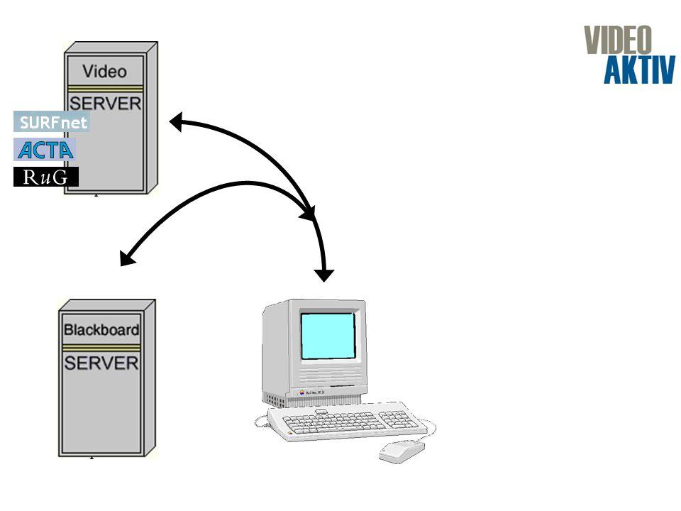 diverse videoformaten (.WMV,.MP4, …) juiste player nodig.