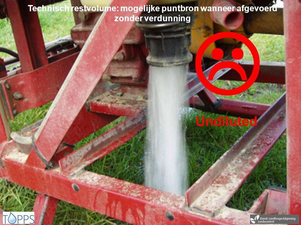 14 www.topps-life.org Technisch restvolume: mogelijke puntbron wanneer afgevoerd zonder verdunning