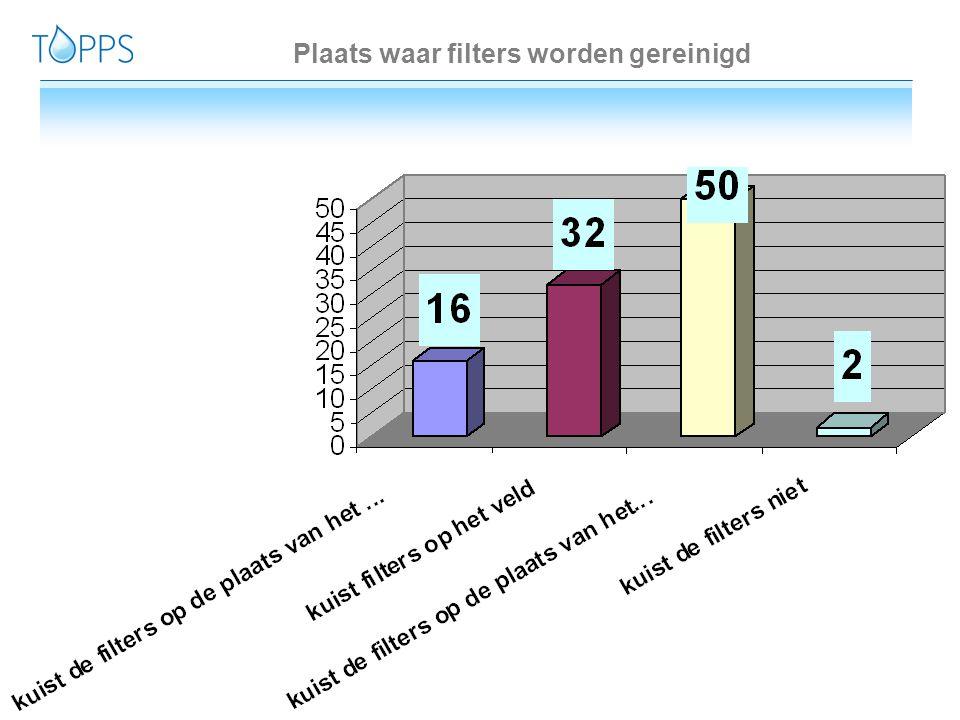 16 www.topps-life.org Plaats waar filters worden gereinigd