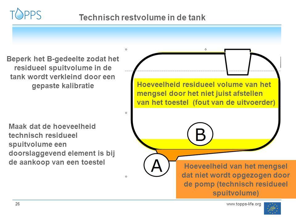 26 www.topps-life.org Technisch restvolume in de tank Beperk het B-gedeelte zodat het residueel spuitvolume in de tank wordt verkleind door een gepast
