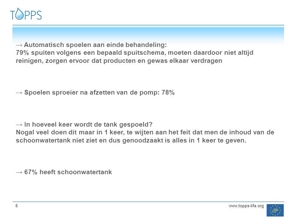 66 6www.topps-life.org → Automatisch spoelen aan einde behandeling: 79% spuiten volgens een bepaald spuitschema, moeten daardoor niet altijd reinigen,
