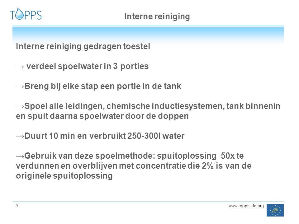 99 9www.topps-life.org Interne reiniging Interne reiniging gedragen toestel → verdeel spoelwater in 3 porties →Breng bij elke stap een portie in de ta