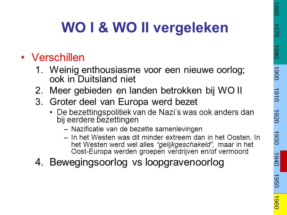 WO I & WO II vergeleken Verschillen 1.Weinig enthousiasme voor een nieuwe oorlog; ook in Duitsland niet 2.Meer gebieden en landen betrokken bij WO II