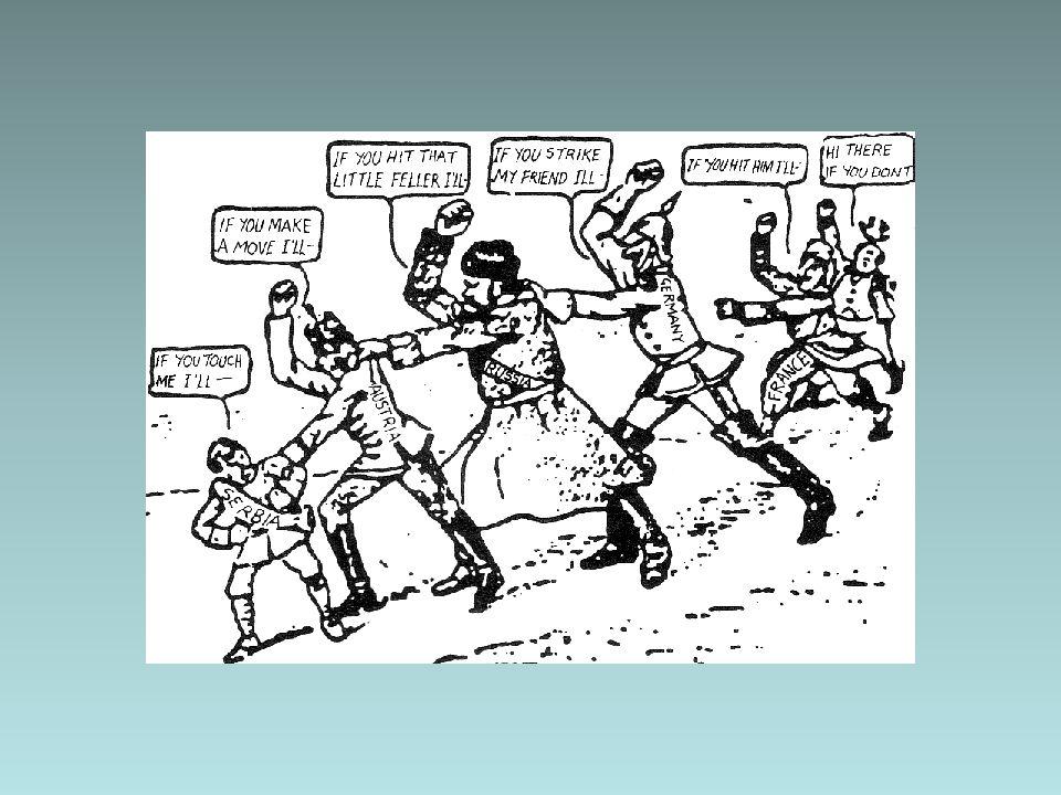 Dieper liggende oorzaken Vergissingen politiek leiders –Averechtse gevolgen bondgenootschappen –Nationalisme en militarisme leidde tot zelfoverschatting –Geen idee van de effecten van de inzet van de moderne wapens 1870 1880 1890 1900 1910 1920 1930 1940 1950 1960