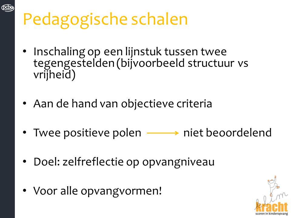 Pedagogische schalen Inschaling op een lijnstuk tussen twee tegengestelden (bijvoorbeeld structuur vs vrijheid) Aan de hand van objectieve criteria Tw